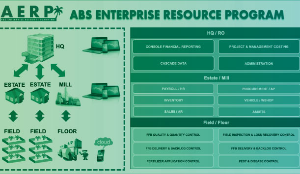 ABS Innovations Is Now A One Stop Shop For Agricultural Businesses